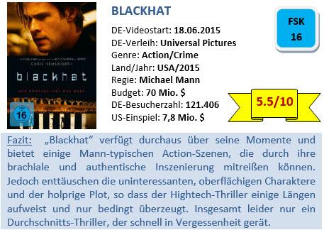 Blackhat - Bewertung