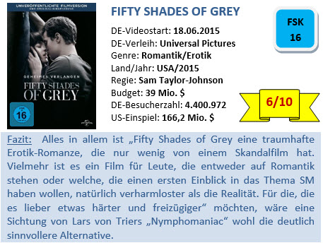 Fifty Shades of Grey - Bewertung