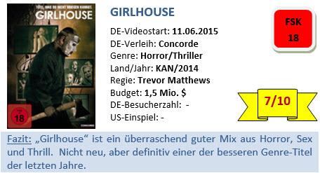 Girlhouse - Bewertung