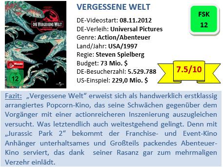 Jurassic Park 2 - Bewertung