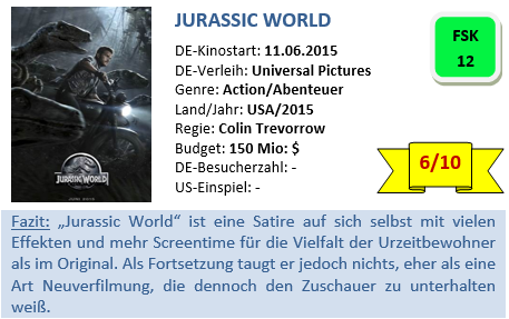 Jurassic World - Bewertung