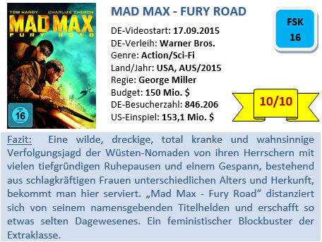 Mad Max - Fury Road - Bewertung
