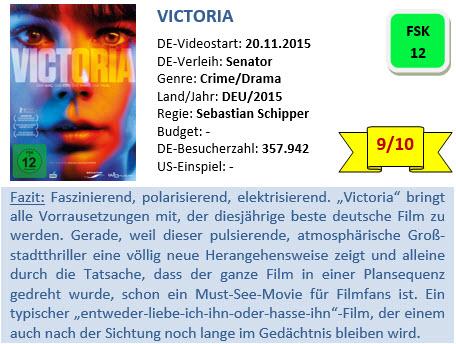 Victoria - Bewertung
