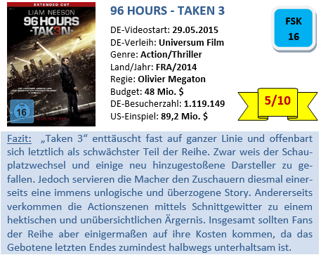 96 Hours - Taken 3 - Bewertung