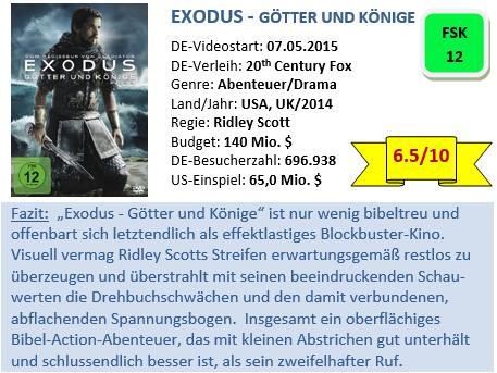 Exodus - Bewertung