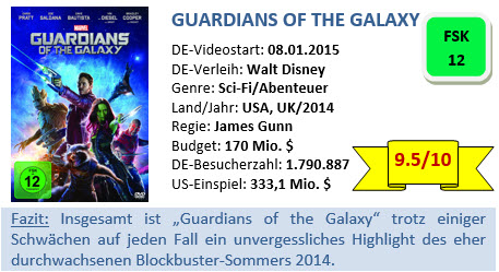 Guardians of the Galaxy - Bewertung