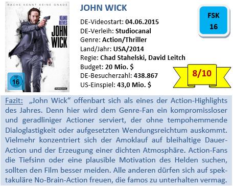 John Wick - Bewertung
