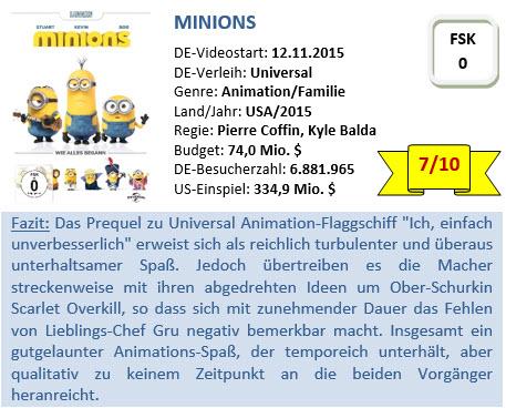 Minions - Bewertung