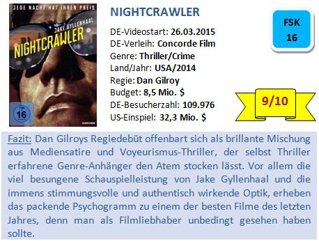 Nightcrawler - Bewertung