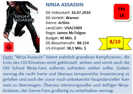 Ninja Assassin - Bewertung