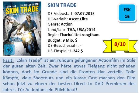 Skin Trade - Bewertung