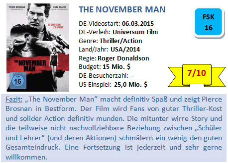 The November Man - Bewertung