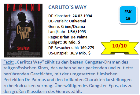 Carlitos Way - Berwertung