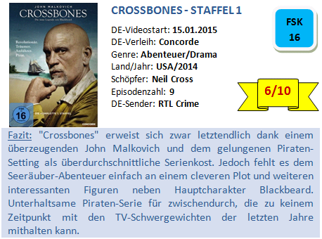 Crossbones - Bewertung