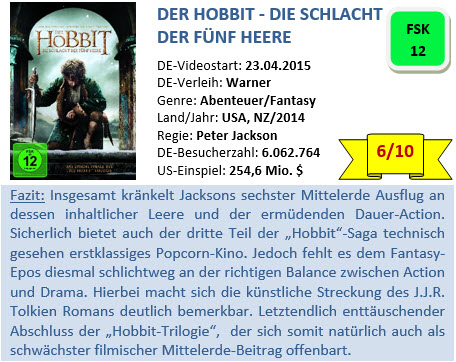 Der Hobbit 3 -Bewertung