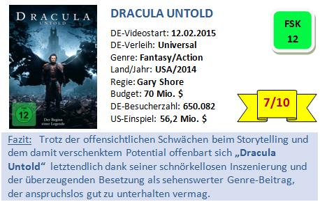 Dracula Untold - Bewertung