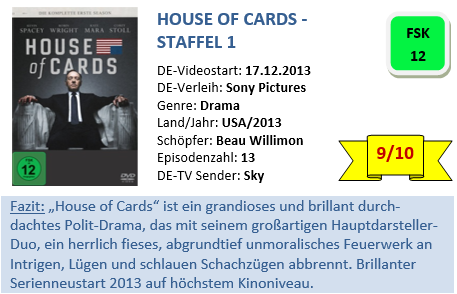 House of Cards - S1 - Bewertung
