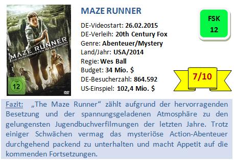 Maze Runner - Bewertung