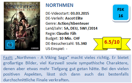 Northmen - Bewertung