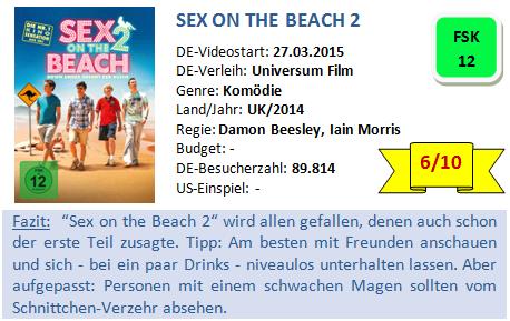 Sex on the Beach 2 - Bewertung