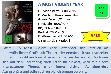 A Most Violent Year - Bewertung