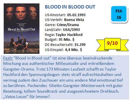 Blood in, Blood out - Bewertung