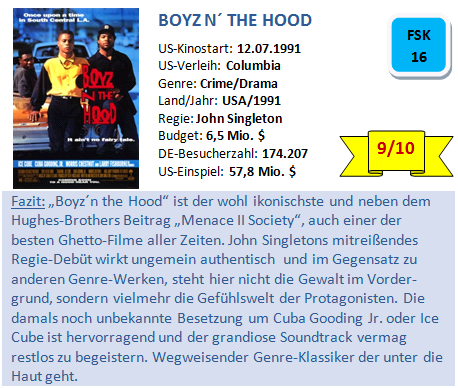 Boyz n the Hood - Bewertung