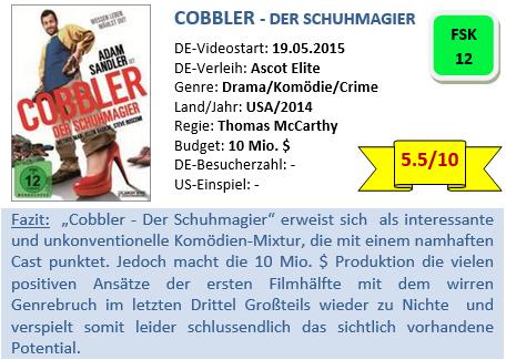 Cobbler - Bewertung