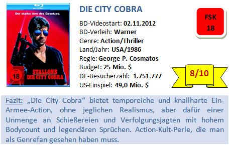 Die City Cobra - Bewertung