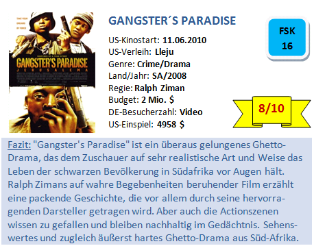 Gangsters Paradise - Bewertung