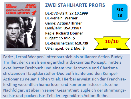 Lethal Weapon 1 - Bewertung