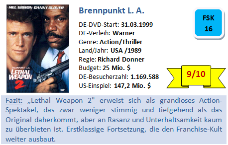 Lethal Weapon 2 - Bewertung