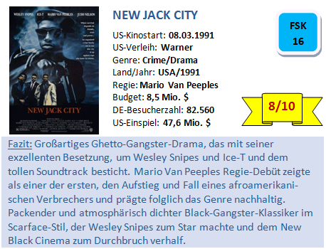 New Jack City - Bewertung