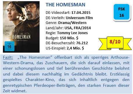 The Homesman - Bewertung
