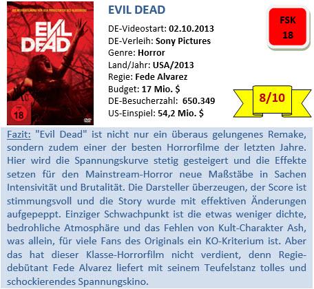Evil Dead - Bewertung