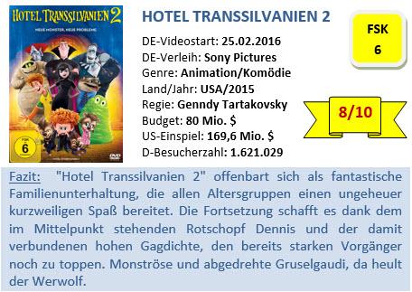 Hotel Transsilvanien 2 - Bewertung