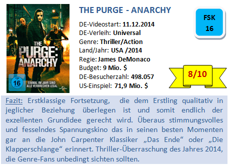 The Purge 2 - Bewertung