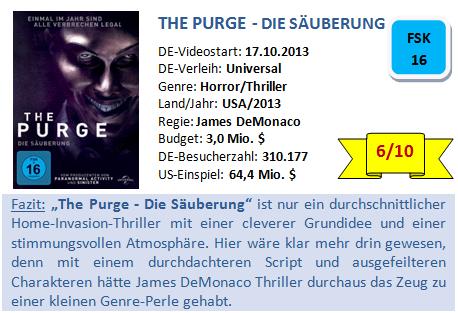 The Purge - Bewertung