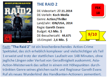 The Raid 2 -Bewertung