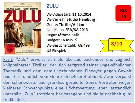 Zulu - Bewertung