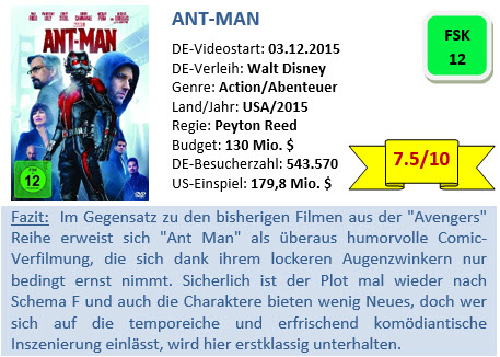 Ant-Man - Bewertung