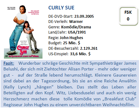 Curly Sue - Bewertung