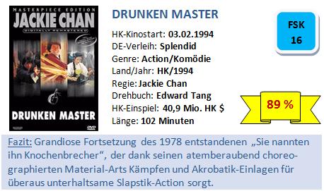 Drunken Master - Bewertung