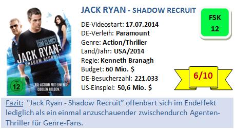 Jack Ryan - Shadow Recruit - Bewertung