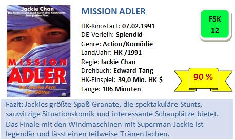 Mission Adler - Bewertung
