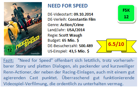 Need for Speed - Bewertung