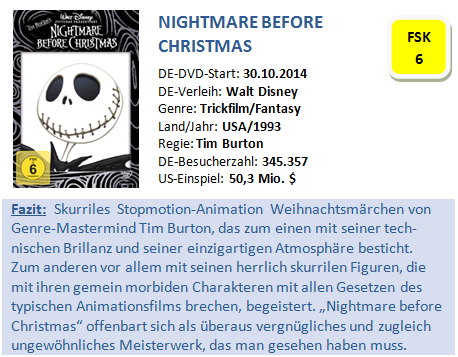 Nightmare before Christmas - Bewertung