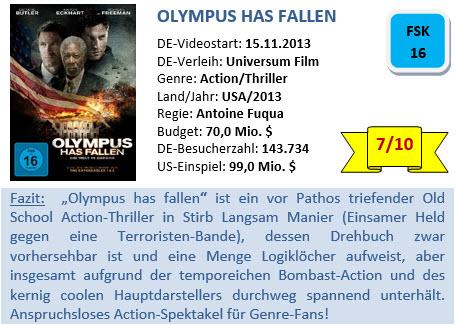 Olympus has fallen - Bewertung