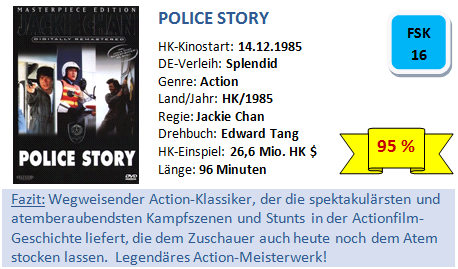Police Story - Bewertung
