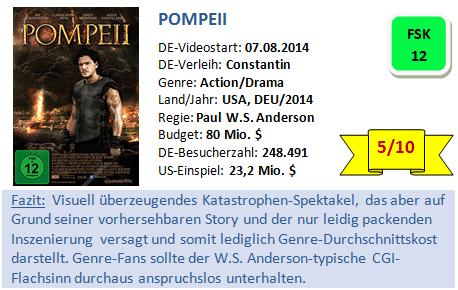Pompeii - Bewertung